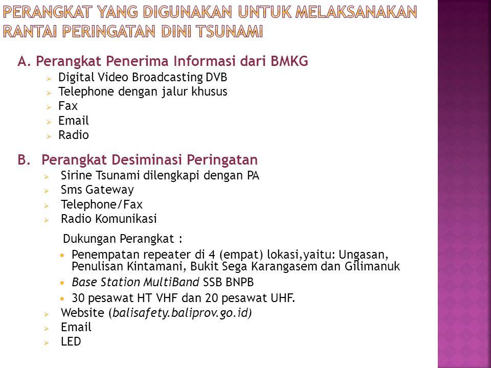 A. Perangkat Penerima Informasi dari BMKG  Digital Video Broadcasting DVB  Telephone dengan jalur khusus  Fax  Email  Radio B. Perangkat Desimina