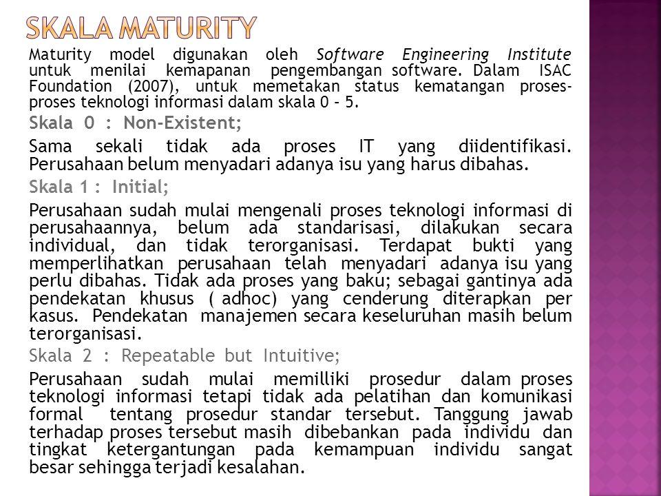 Maturity model digunakan oleh Software Engineering Institute untuk menilai kemapanan pengembangan software. Dalam ISAC Foundation (2007), untuk memeta