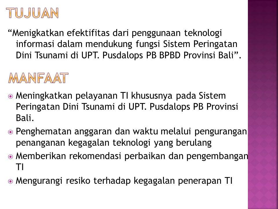  Audit dilaksanakan di UPT.