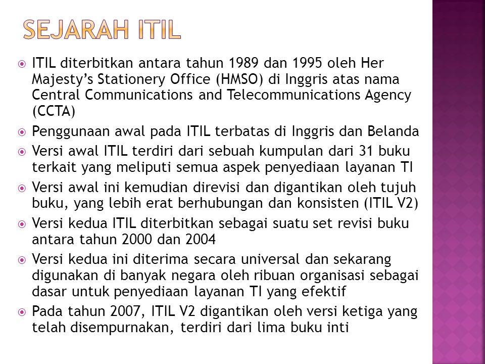  ITIL diterbitkan antara tahun 1989 dan 1995 oleh Her Majesty's Stationery Office (HMSO) di Inggris atas nama Central Communications and Telecommunic