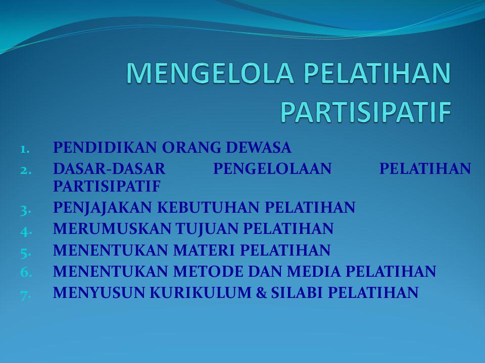 1. PRINSIP-PRINSIP DASAR MEMFASILITASI 2. MEMPERSIAPKAN FASILITASI