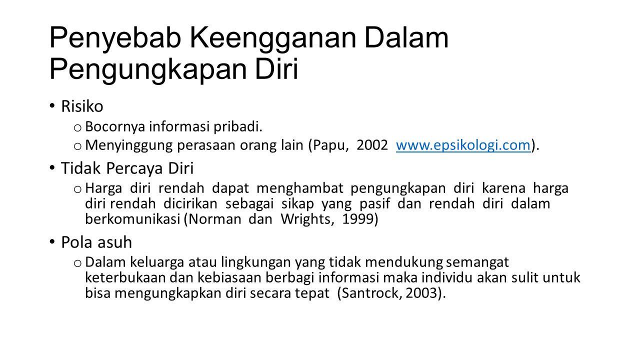 Penyebab Keengganan Dalam Pengungkapan Diri Risiko o Bocornya informasi pribadi. o Menyinggung perasaan orang lain (Papu, 2002 www.epsikologi.com).www