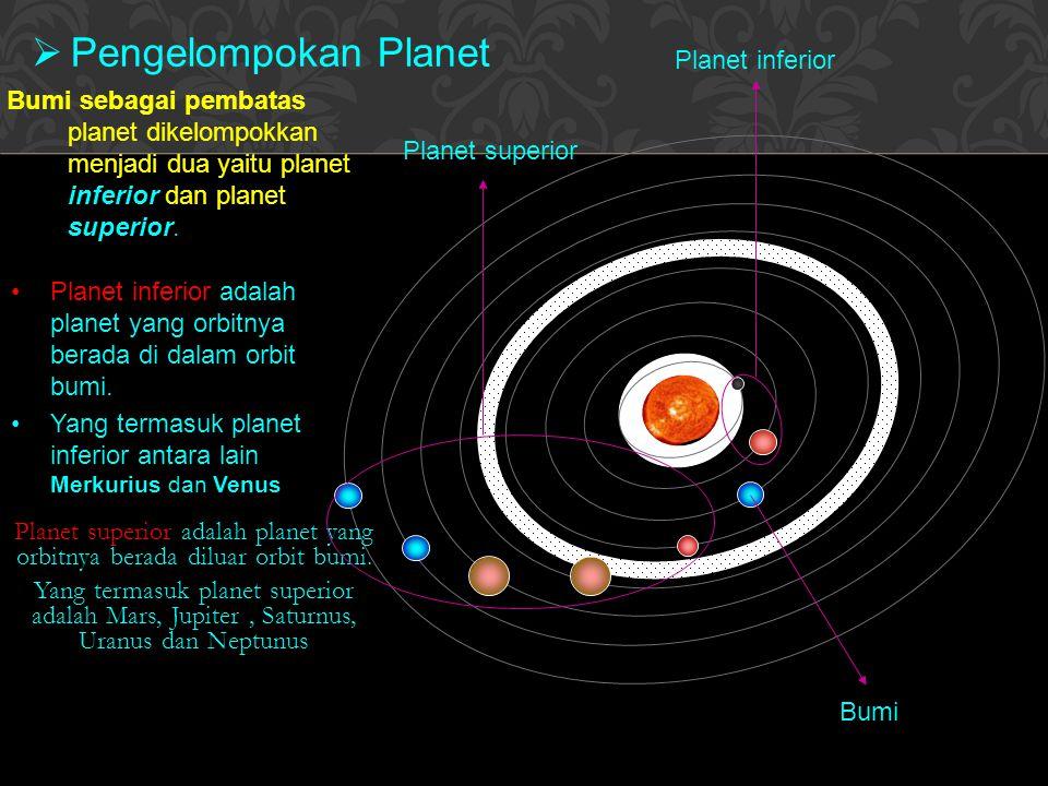 Bumi sebagai pembatas planet dikelompokkan menjadi dua yaitu planet inferior dan planet superior.