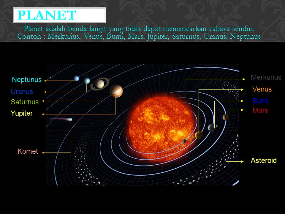 Planet adalah benda langit yang tidak dapat memancarkan cahaya sendiri.