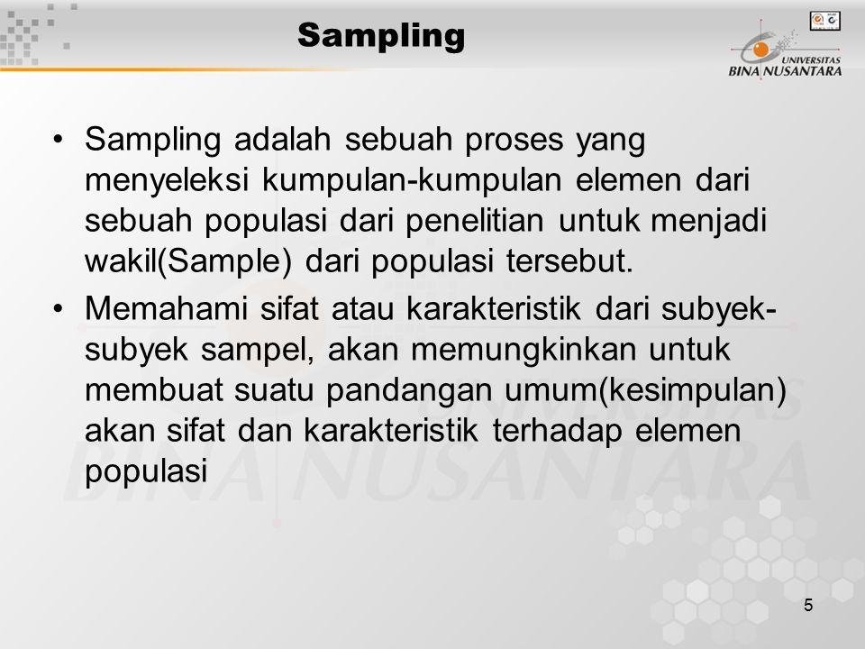 5 Sampling Sampling adalah sebuah proses yang menyeleksi kumpulan-kumpulan elemen dari sebuah populasi dari penelitian untuk menjadi wakil(Sample) dari populasi tersebut.