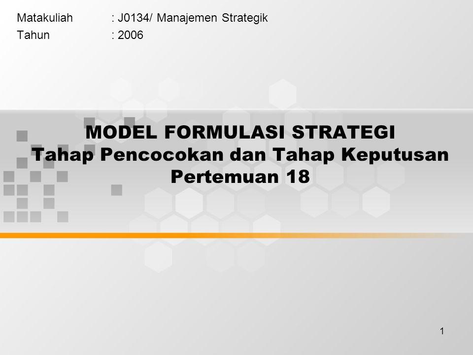 1 MODEL FORMULASI STRATEGI Tahap Pencocokan dan Tahap Keputusan Pertemuan 18 Matakuliah: J0134/ Manajemen Strategik Tahun: 2006