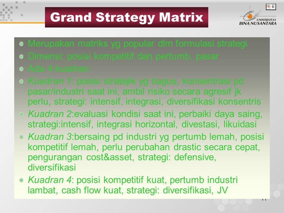 11 Grand Strategy Matrix Merupakan matriks yg popular dlm formulasi strategi Dimensi: posisi kompetitif dan pertumb.
