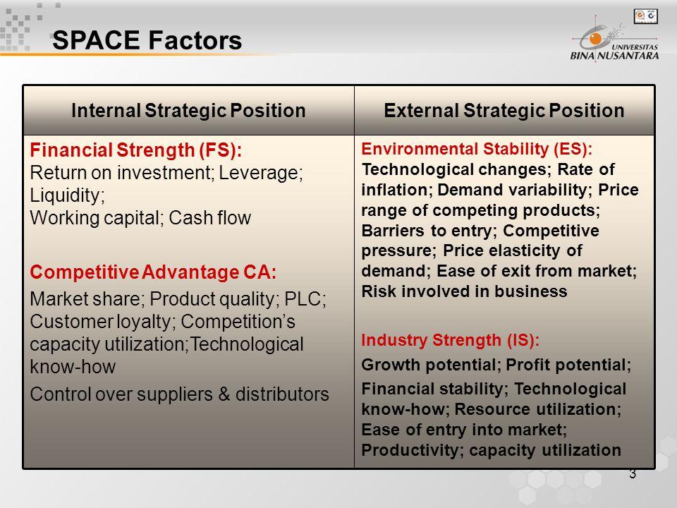 4 SPACE Matrix FS +6 +1 +5 +4 +3 +2 -6 -5 -4 -3 -2 -6-5-4-3-2+1+2+3+4+5+6 ES CA ConservativeAggressive DefensiveCompetitive