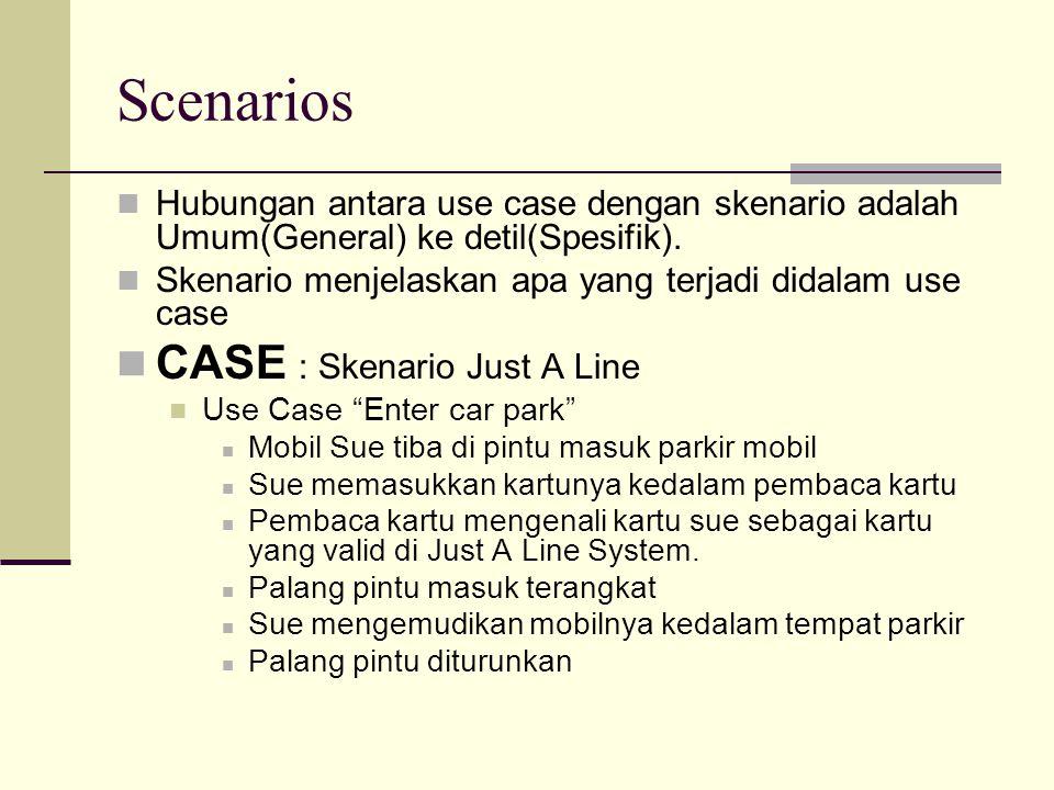 Scenarios Hubungan antara use case dengan skenario adalah Umum(General) ke detil(Spesifik). Skenario menjelaskan apa yang terjadi didalam use case CAS