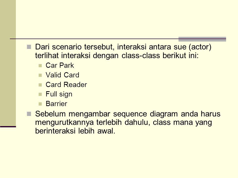 Dari scenario tersebut, interaksi antara sue (actor) terlihat interaksi dengan class-class berikut ini: Car Park Valid Card Card Reader Full sign Barr