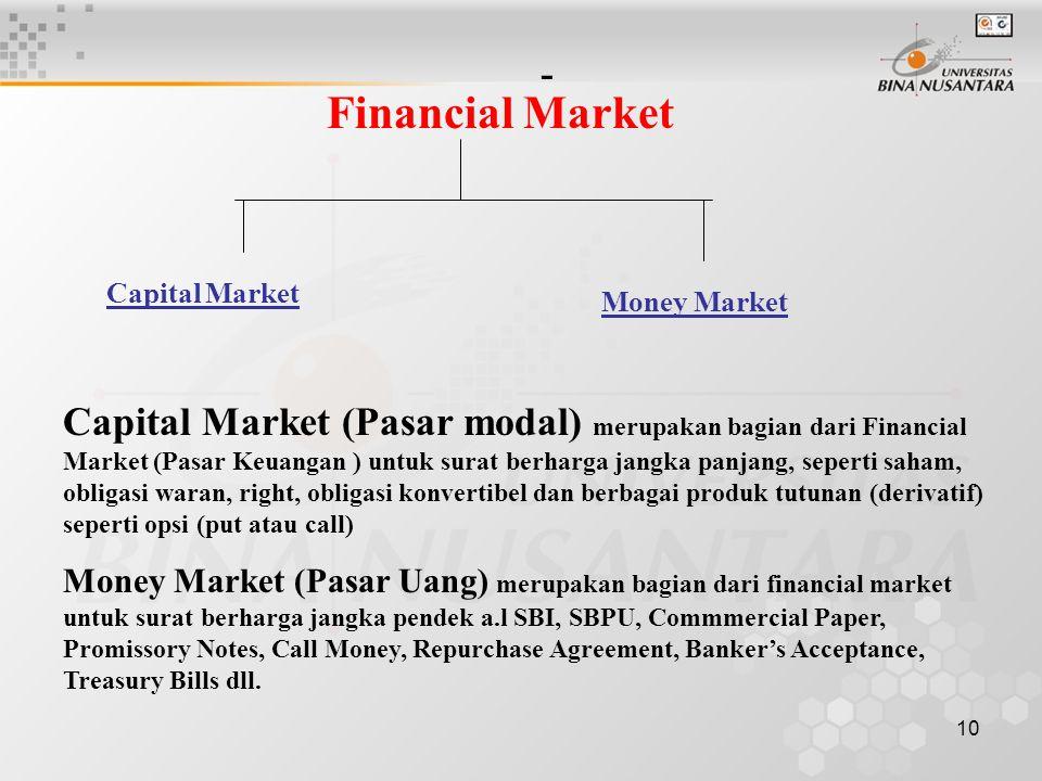 10 - Financial Market Capital Market Money Market Capital Market (Pasar modal) merupakan bagian dari Financial Market (Pasar Keuangan ) untuk surat be