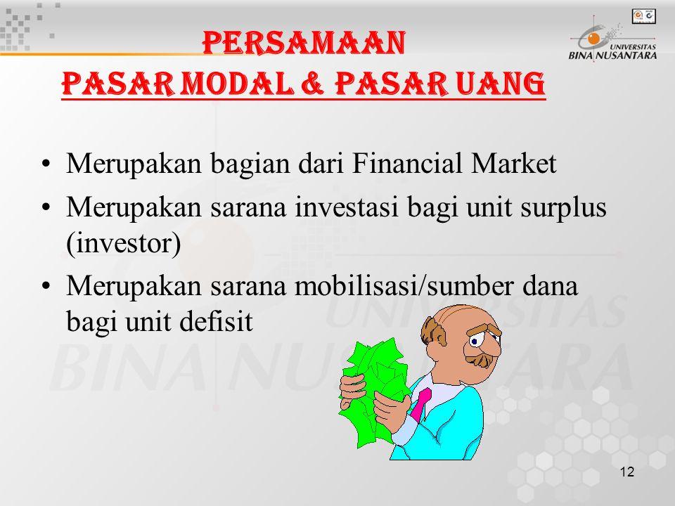 12 Persamaan Pasar Modal & Pasar Uang Merupakan bagian dari Financial Market Merupakan sarana investasi bagi unit surplus (investor) Merupakan sarana