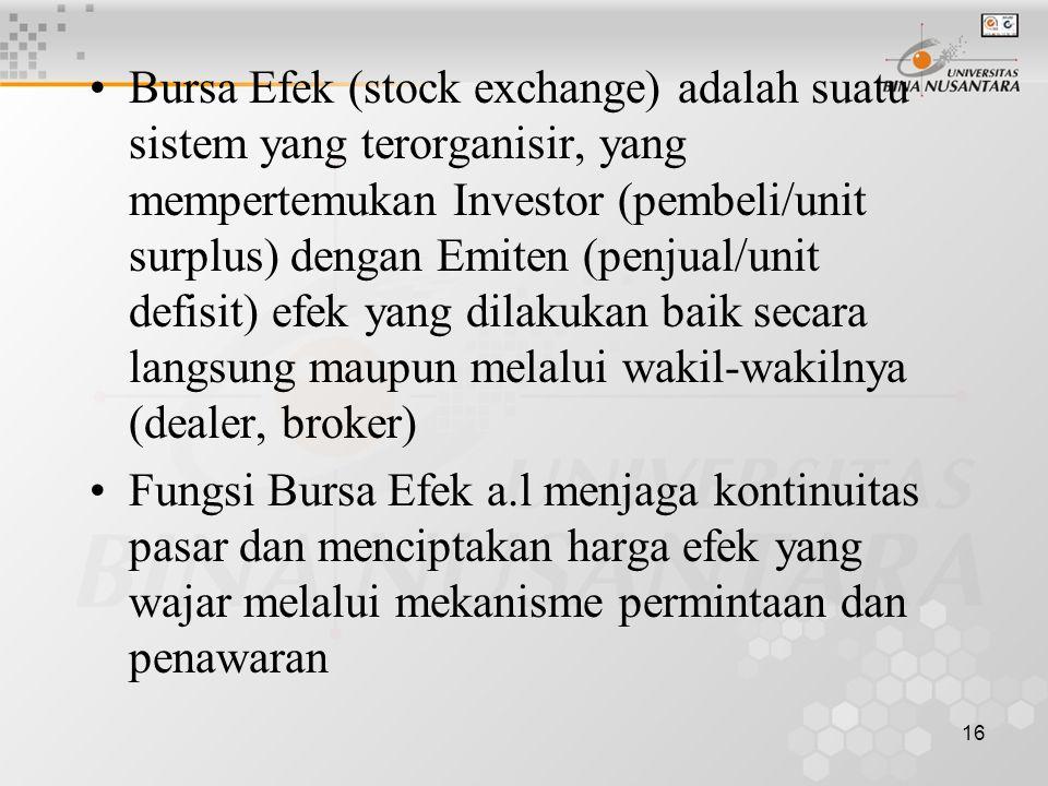 16 Bursa Efek (stock exchange) adalah suatu sistem yang terorganisir, yang mempertemukan Investor (pembeli/unit surplus) dengan Emiten (penjual/unit d