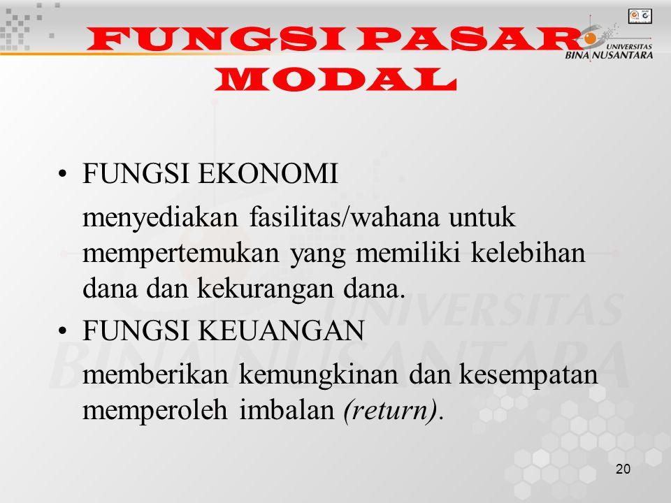 20 FUNGSI PASAR MODAL FUNGSI EKONOMI menyediakan fasilitas/wahana untuk mempertemukan yang memiliki kelebihan dana dan kekurangan dana. FUNGSI KEUANGA