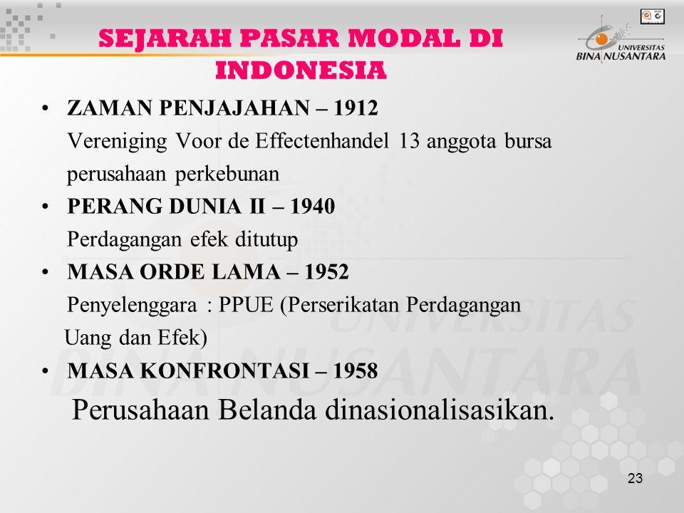 23 SEJARAH PASAR MODAL DI INDONESIA ZAMAN PENJAJAHAN – 1912 Vereniging Voor de Effectenhandel 13 anggota bursa perusahaan perkebunan PERANG DUNIA II –