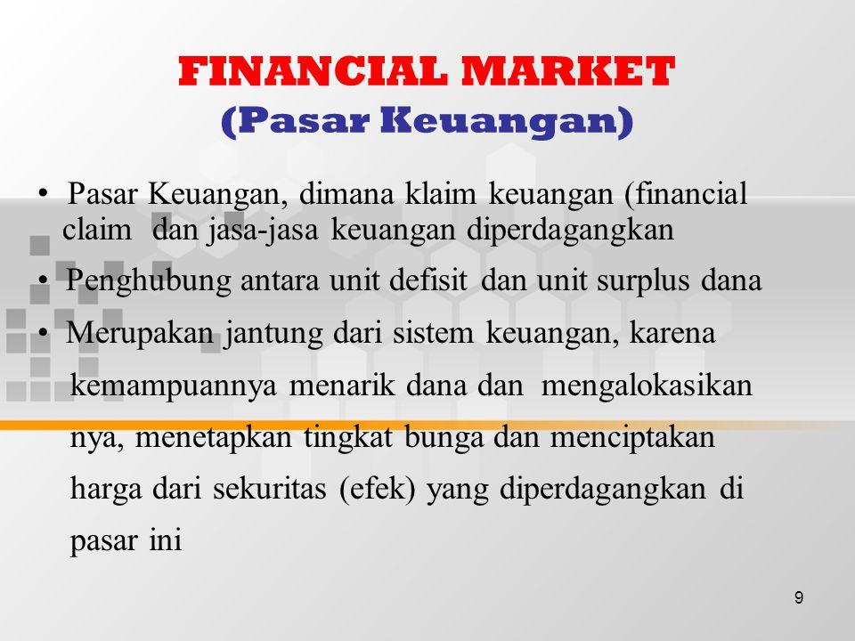 10 - Financial Market Capital Market Money Market Capital Market (Pasar modal) merupakan bagian dari Financial Market (Pasar Keuangan ) untuk surat berharga jangka panjang, seperti saham, obligasi waran, right, obligasi konvertibel dan berbagai produk tutunan (derivatif) seperti opsi (put atau call) Money Market (Pasar Uang) merupakan bagian dari financial market untuk surat berharga jangka pendek a.l SBI, SBPU, Commmercial Paper, Promissory Notes, Call Money, Repurchase Agreement, Banker's Acceptance, Treasury Bills dll.