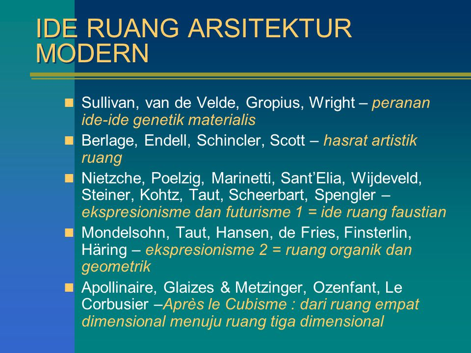 IDE RUANG ARSITEKTUR MODERN Sullivan, van de Velde, Gropius, Wright – peranan ide-ide genetik materialis Berlage, Endell, Schincler, Scott – hasrat ar