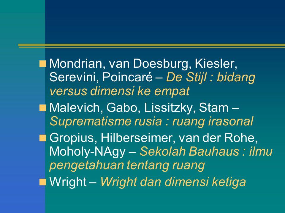Mondrian, van Doesburg, Kiesler, Serevini, Poincaré – De Stijl : bidang versus dimensi ke empat Malevich, Gabo, Lissitzky, Stam – Suprematisme rusia :