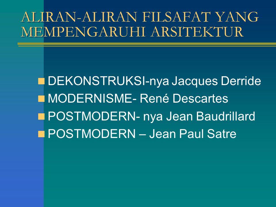 ALIRAN-ALIRAN FILSAFAT YANG MEMPENGARUHI ARSITEKTUR DEKONSTRUKSI-nya Jacques Derride MODERNISME- René Descartes POSTMODERN- nya Jean Baudrillard POSTM