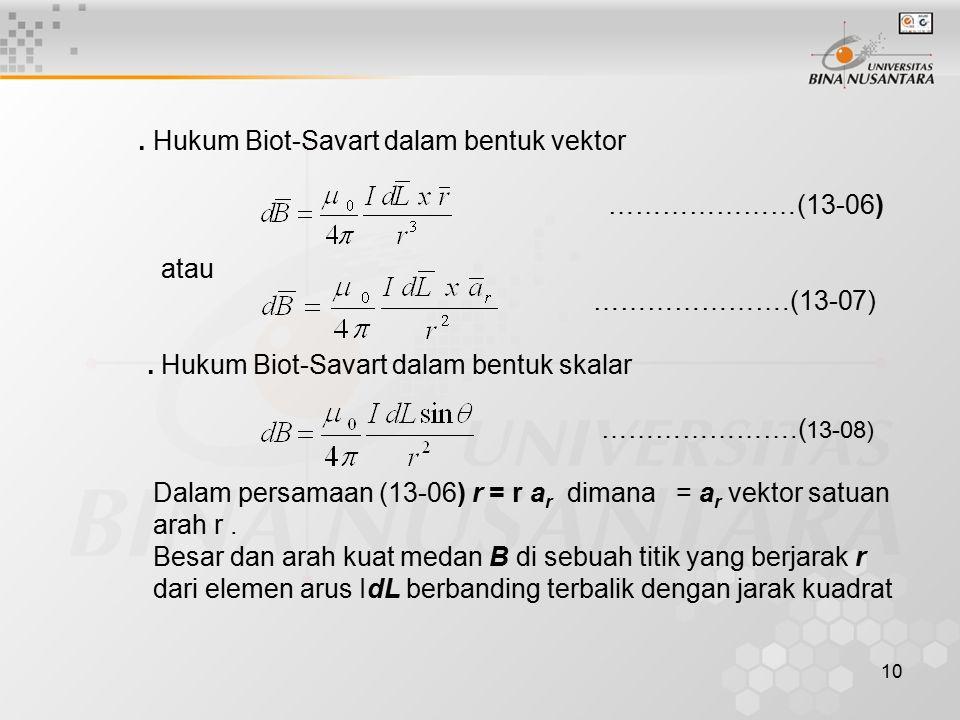 10. Hukum Biot-Savart dalam bentuk vektor …………………(13-06) atau ………………….(13-07). Hukum Biot-Savart dalam bentuk skalar ………………….( 13-08) Dalam persamaan