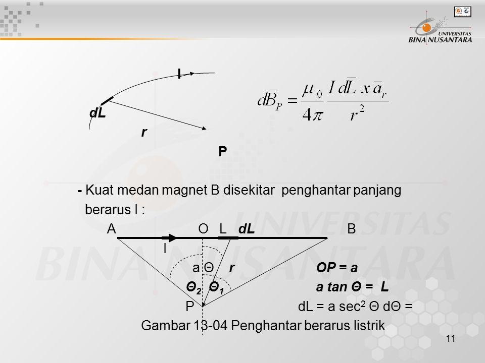 11 I dL r P - Kuat medan magnet B disekitar penghantar panjang berarus I : A O L dL B I a Θ r OP = a Θ 2 Θ 1 a tan Θ = L P dL = a sec 2 Θ dΘ = Gambar