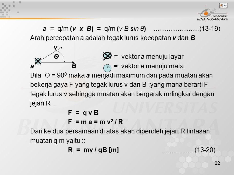 22 a = q/m (v x B) = q/m (v B sin θ) …………………(13-19) Arah percepatan a adalah tegak lurus kecepatan v dan B v Θ = vektor a menuju layar a B = vektor a