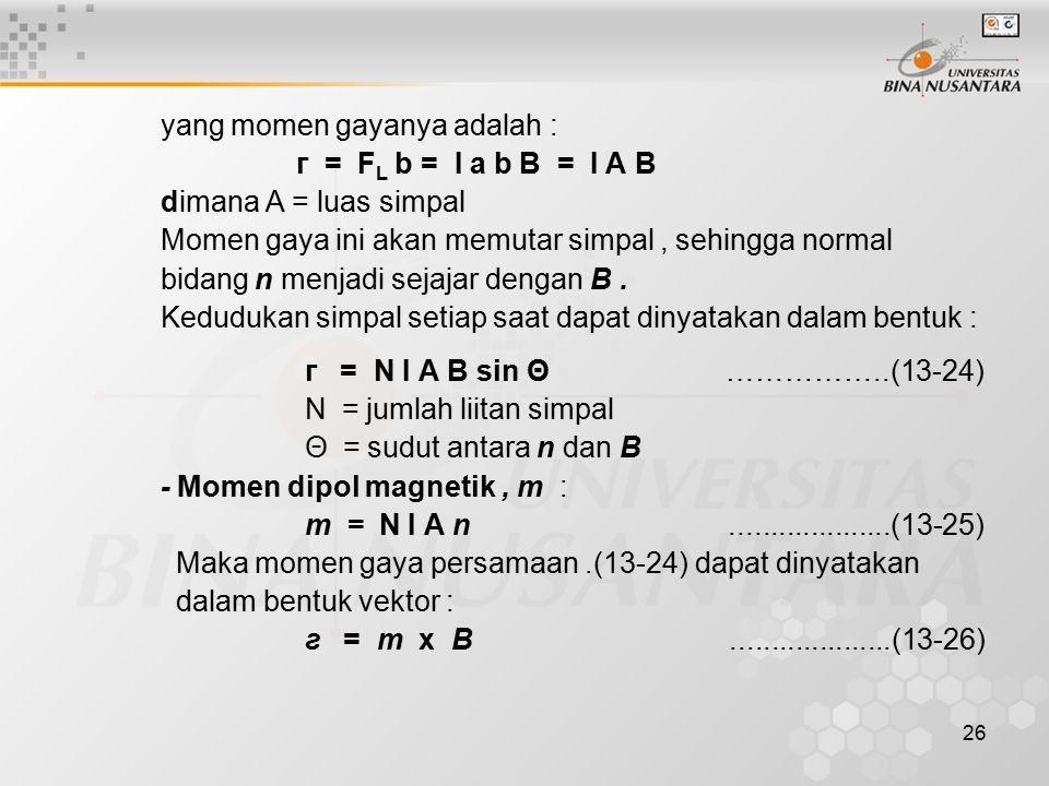 26 yang momen gayanya adalah : г = F L b = I a b B = I A B dimana A = luas simpal Momen gaya ini akan memutar simpal, sehingga normal bidang n menjadi