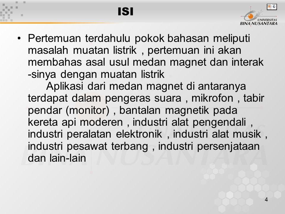 4 ISI Pertemuan terdahulu pokok bahasan meliputi masalah muatan listrik, pertemuan ini akan membahas asal usul medan magnet dan interak -sinya dengan
