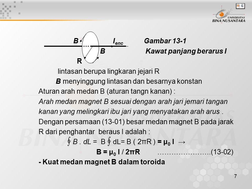 8 Gambar 13-03 I Toroida yang digulung rapat dengan jejari dalam R a dan luar R b R b Besarnya B dalam toroida dengan N lilitan dan berarus I adalah:: B = ( μ 0 N I / 2 π r ) ; R a < r < R b............(13-04) Untuk r < R a tidak ada arus yang melalui lingkaran berjejari r sehingga B = 0, demikian pula untuk r > R b, B = 0 karena total arus yang ada dalan lingkaran r > R b adalah nol (arus yang masuk pada permukaan luar toroida sama dengan arus yang keluar dari permukaan dalam toroida) B = 0 untuk r R b RaRa r