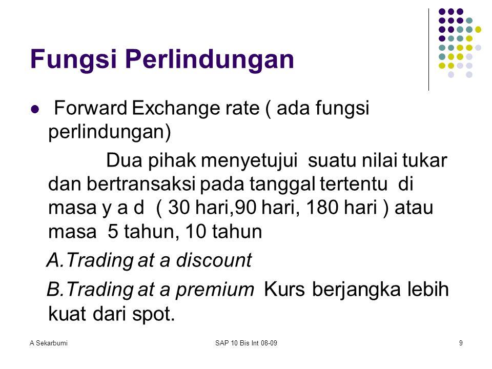 A SekarbumiSAP 10 Bis Int 08-099 Fungsi Perlindungan Forward Exchange rate ( ada fungsi perlindungan) Dua pihak menyetujui suatu nilai tukar dan bertr