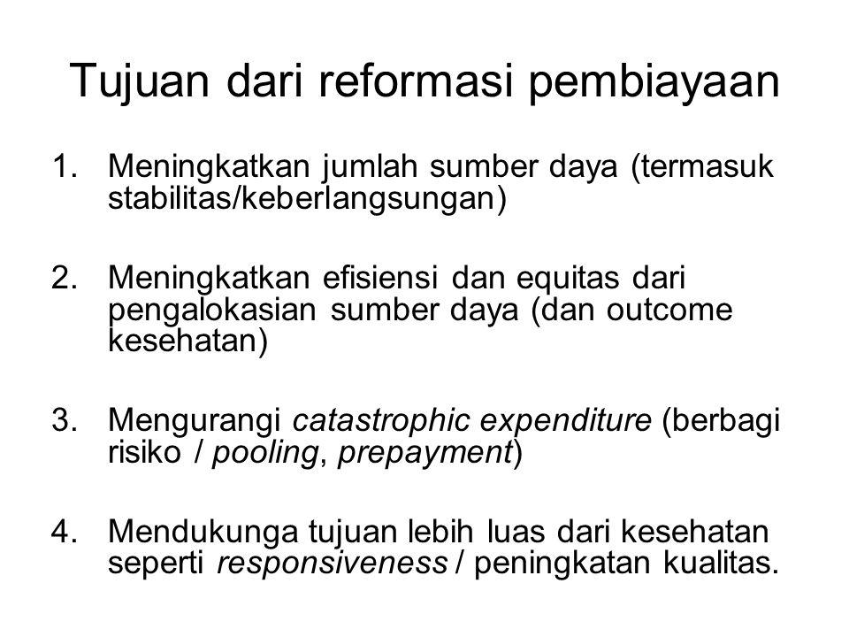 Tujuan dari reformasi pembiayaan 1.Meningkatkan jumlah sumber daya (termasuk stabilitas/keberlangsungan) 2.Meningkatkan efisiensi dan equitas dari pengalokasian sumber daya (dan outcome kesehatan) 3.Mengurangi catastrophic expenditure (berbagi risiko / pooling, prepayment) 4.Mendukunga tujuan lebih luas dari kesehatan seperti responsiveness / peningkatan kualitas.