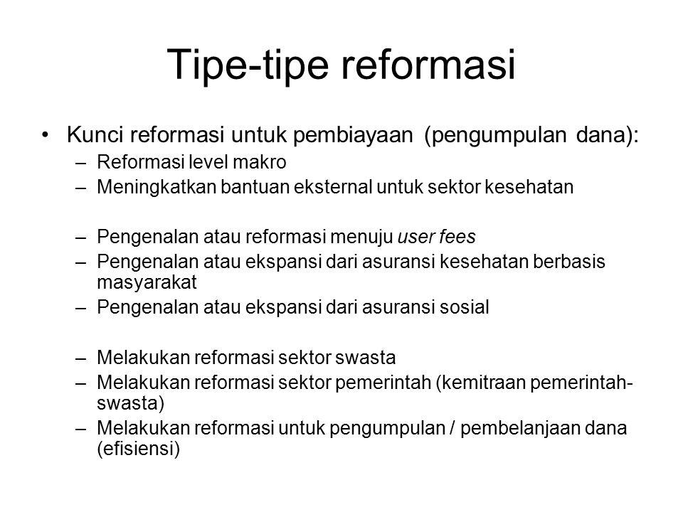 Tipe-tipe reformasi Kunci reformasi untuk pembiayaan (pengumpulan dana): –Reformasi level makro –Meningkatkan bantuan eksternal untuk sektor kesehatan –Pengenalan atau reformasi menuju user fees –Pengenalan atau ekspansi dari asuransi kesehatan berbasis masyarakat –Pengenalan atau ekspansi dari asuransi sosial –Melakukan reformasi sektor swasta –Melakukan reformasi sektor pemerintah (kemitraan pemerintah- swasta) –Melakukan reformasi untuk pengumpulan / pembelanjaan dana (efisiensi)