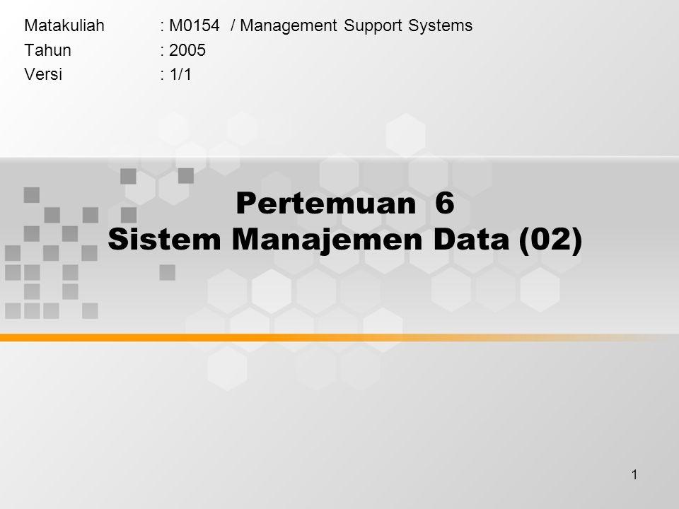 1 Pertemuan 6 Sistem Manajemen Data (02) Matakuliah: M0154 / Management Support Systems Tahun: 2005 Versi: 1/1