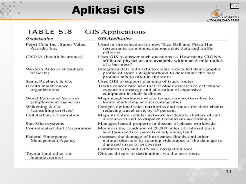 13 Aplikasi GIS