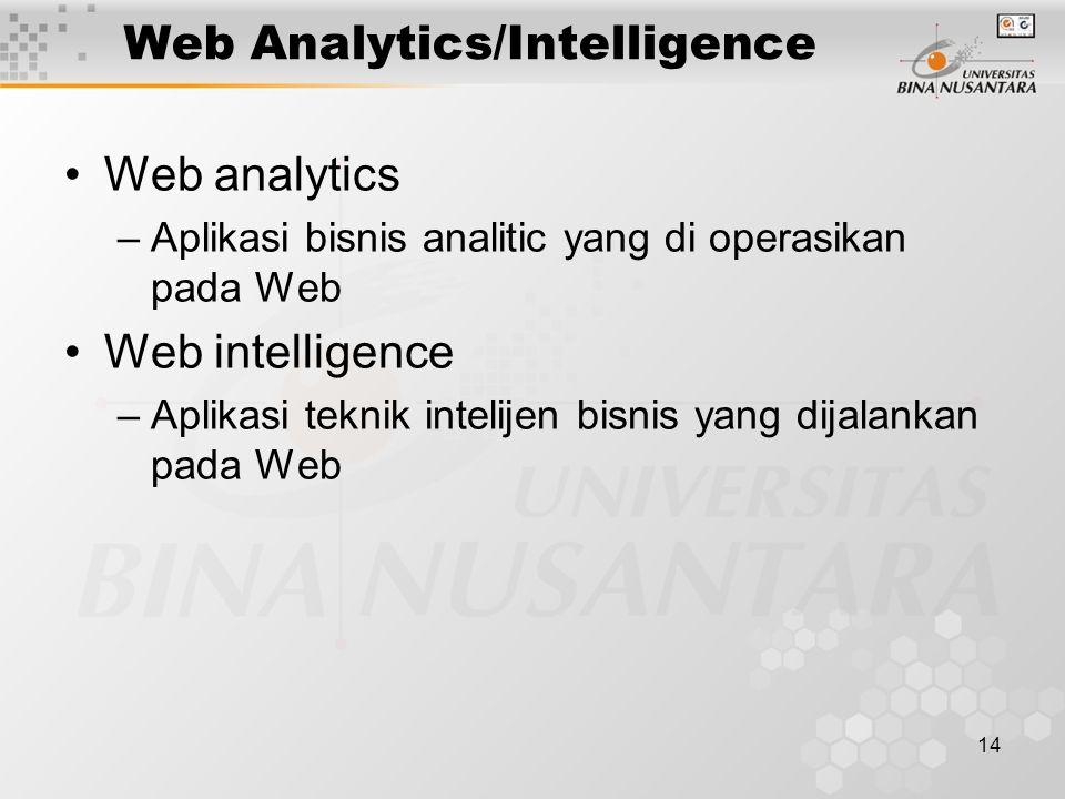 14 Web Analytics/Intelligence Web analytics –Aplikasi bisnis analitic yang di operasikan pada Web Web intelligence –Aplikasi teknik intelijen bisnis yang dijalankan pada Web