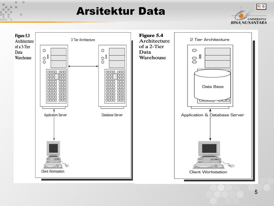 5 Arsitektur Data
