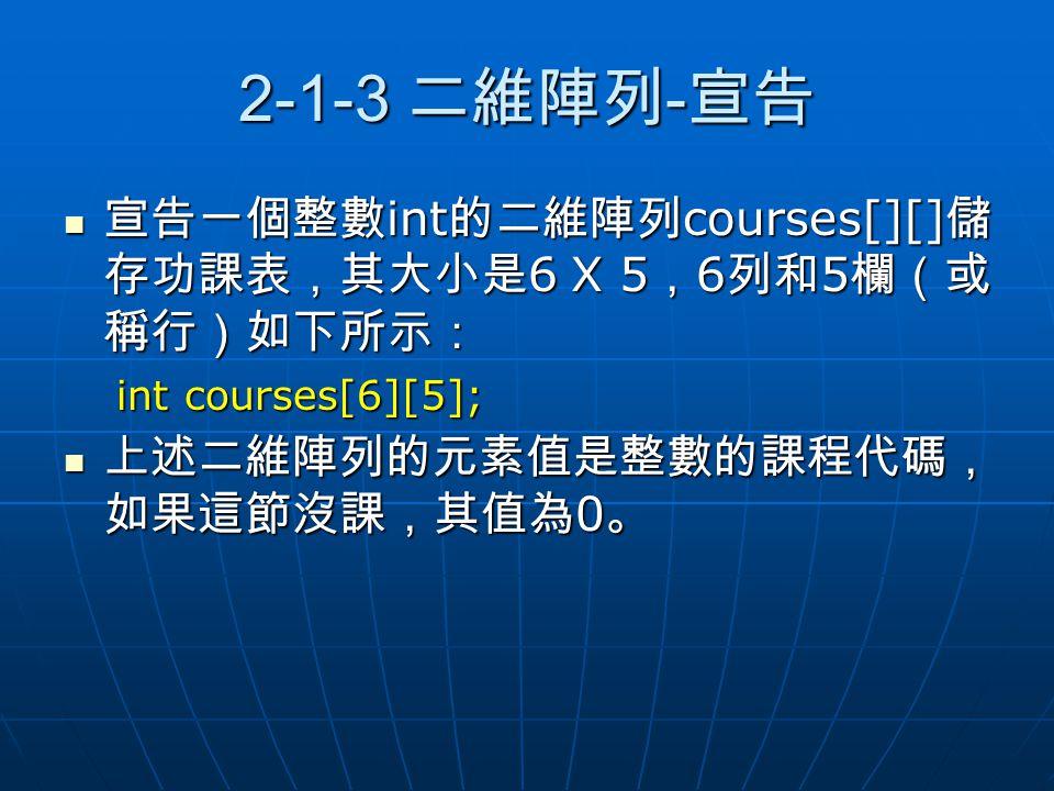 2-1-3 二維陣列 - 宣告 宣告一個整數 int 的二維陣列 courses[][] 儲 存功課表,其大小是 6 X 5 , 6 列和 5 欄(或 稱行)如下所示: 宣告一個整數 int 的二維陣列 courses[][] 儲 存功課表,其大小是 6 X 5 , 6 列和 5 欄(或 稱行)如下