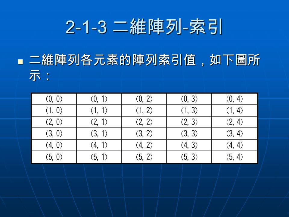 2-1-3 二維陣列 - 索引 二維陣列各元素的陣列索引值,如下圖所 示: 二維陣列各元素的陣列索引值,如下圖所 示: