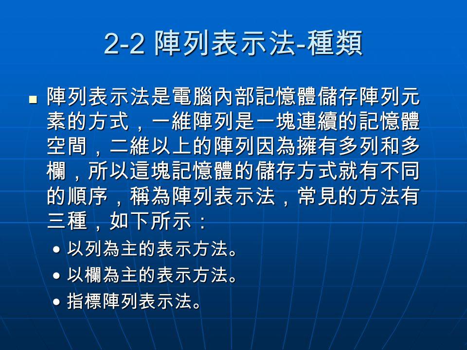 2-2 陣列表示法 - 種類 陣列表示法是電腦內部記憶體儲存陣列元 素的方式,一維陣列是一塊連續的記憶體 空間,二維以上的陣列因為擁有多列和多 欄,所以這塊記憶體的儲存方式就有不同 的順序,稱為陣列表示法,常見的方法有 三種,如下所示: 陣列表示法是電腦內部記憶體儲存陣列元 素的方式,一維陣列是一塊