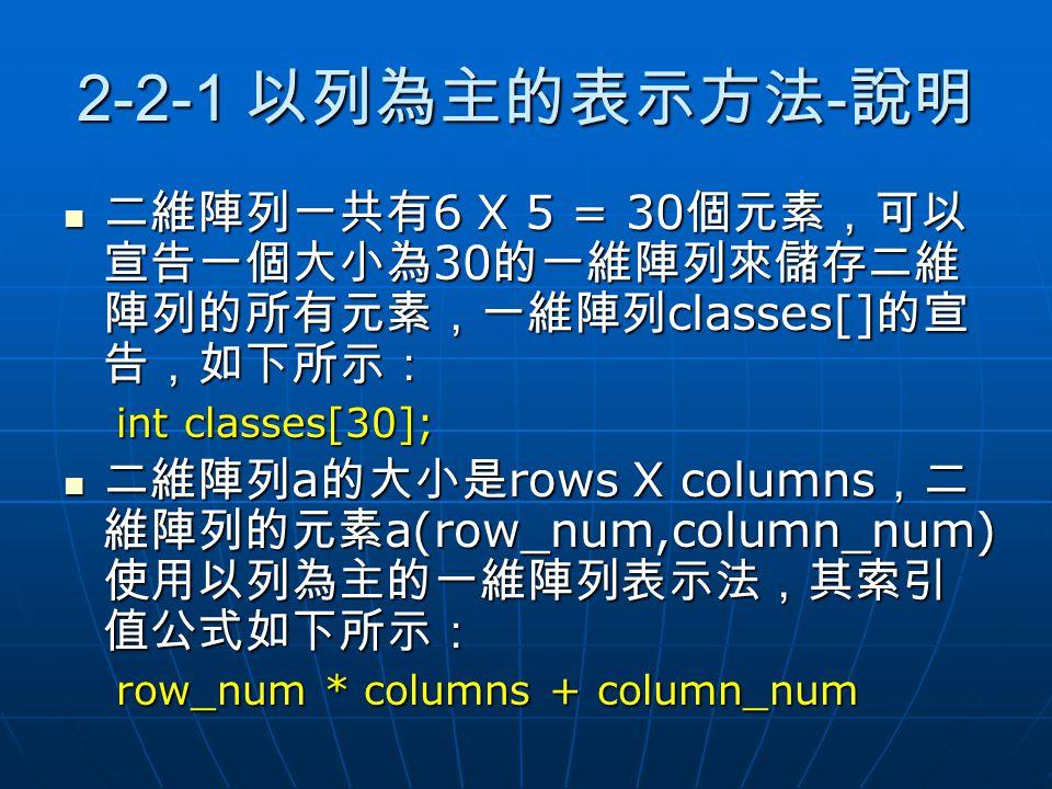 2-2-1 以列為主的表示方法 - 說明 二維陣列一共有 6 X 5 = 30 個元素,可以 宣告一個大小為 30 的一維陣列來儲存二維 陣列的所有元素,一維陣列 classes[] 的宣 告,如下所示: 二維陣列一共有 6 X 5 = 30 個元素,可以 宣告一個大小為 30 的一維陣列來儲存二維