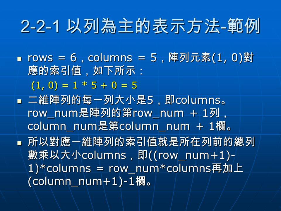 2-2-1 以列為主的表示方法 - 範例 rows = 6 , columns = 5 ,陣列元素 (1, 0) 對 應的索引值,如下所示: rows = 6 , columns = 5 ,陣列元素 (1, 0) 對 應的索引值,如下所示: (1, 0) = 1 * 5 + 0 = 5 二維陣列的每
