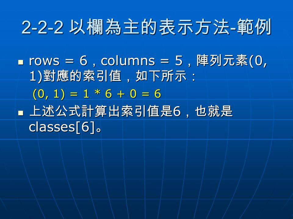 2-2-2 以欄為主的表示方法 - 範例 rows = 6 , columns = 5 ,陣列元素 (0, 1) 對應的索引值,如下所示: rows = 6 , columns = 5 ,陣列元素 (0, 1) 對應的索引值,如下所示: (0, 1) = 1 * 6 + 0 = 6 上述公式計算出索