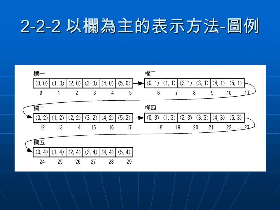 2-2-2 以欄為主的表示方法 - 圖例