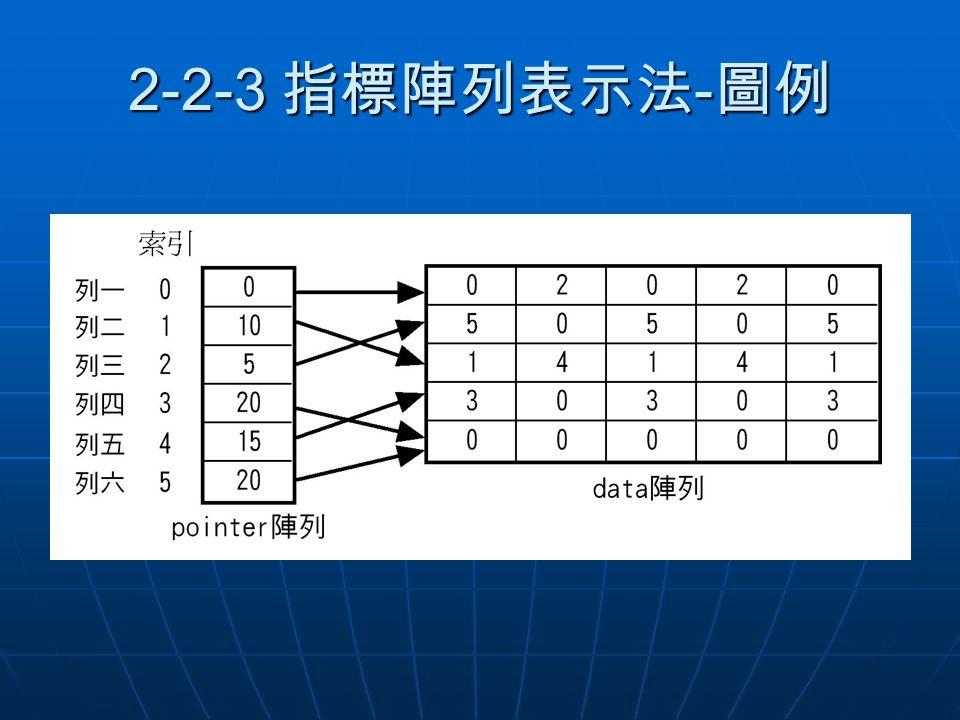 2-2-3 指標陣列表示法 - 圖例