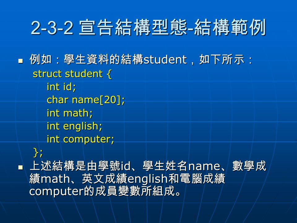 2-3-2 宣告結構型態 - 結構範例 例如:學生資料的結構 student ,如下所示: 例如:學生資料的結構 student ,如下所示: struct student { int id; int id; char name[20]; char name[20]; int math; int m