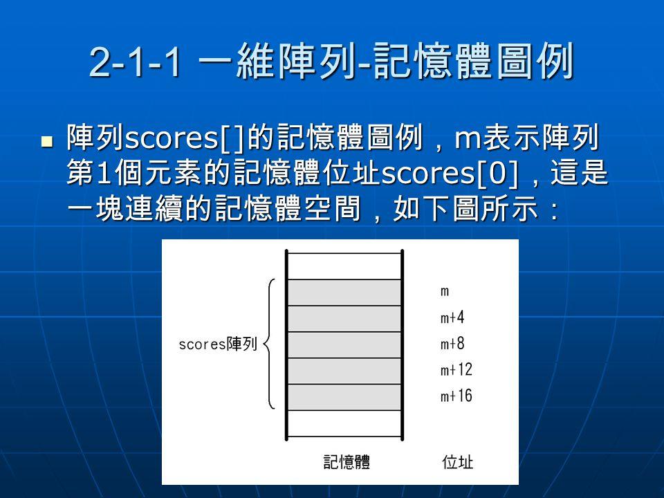 2-1-1 一維陣列 - 記憶體圖例 陣列 scores[] 的記憶體圖例, m 表示陣列 第 1 個元素的記憶體位址 scores[0] ,這是 一塊連續的記憶體空間,如下圖所示: 陣列 scores[] 的記憶體圖例, m 表示陣列 第 1 個元素的記憶體位址 scores[0] ,這是 一塊連