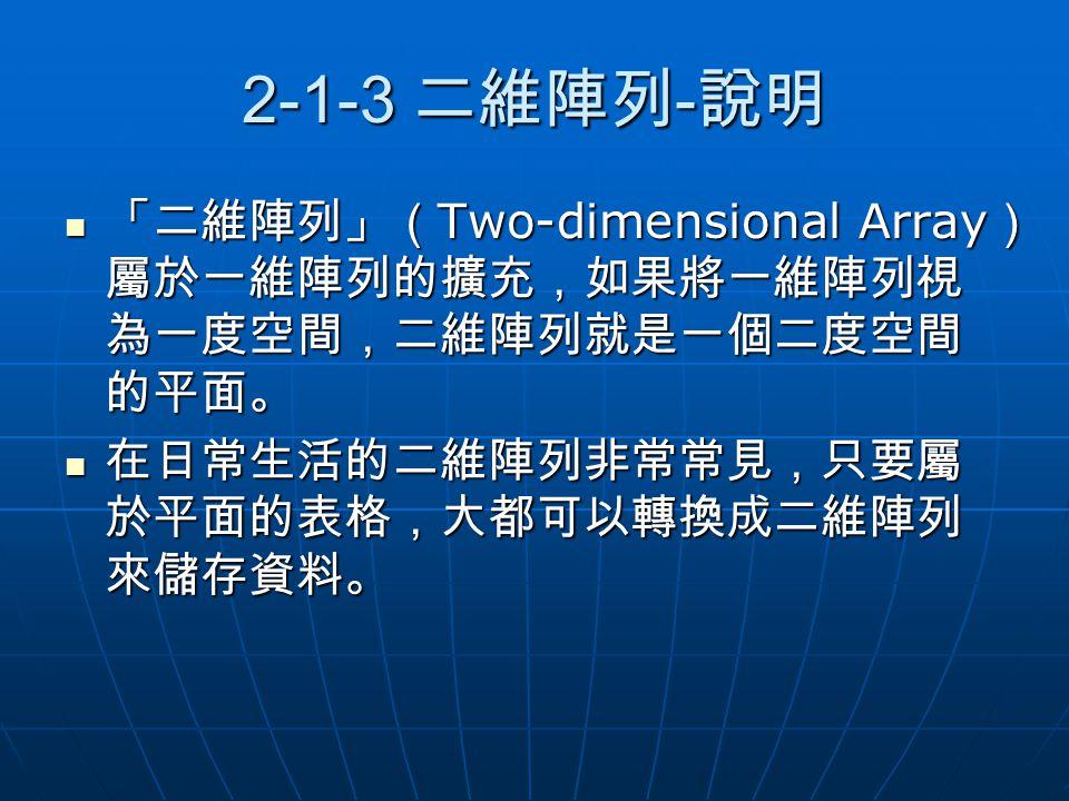 2-1-3 二維陣列 - 說明 「二維陣列」( Two-dimensional Array ) 屬於一維陣列的擴充,如果將一維陣列視 為一度空間,二維陣列就是一個二度空間 的平面。 「二維陣列」( Two-dimensional Array ) 屬於一維陣列的擴充,如果將一維陣列視 為一度空間,二維