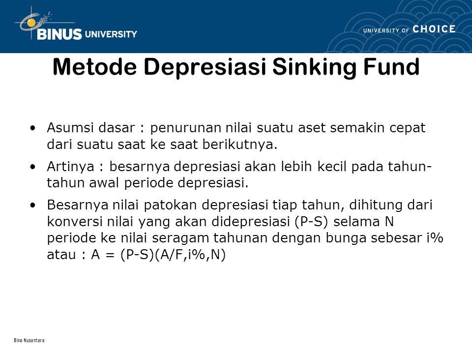 Bina Nusantara Metode Depresiasi Sinking Fund Asumsi dasar : penurunan nilai suatu aset semakin cepat dari suatu saat ke saat berikutnya. Artinya : be