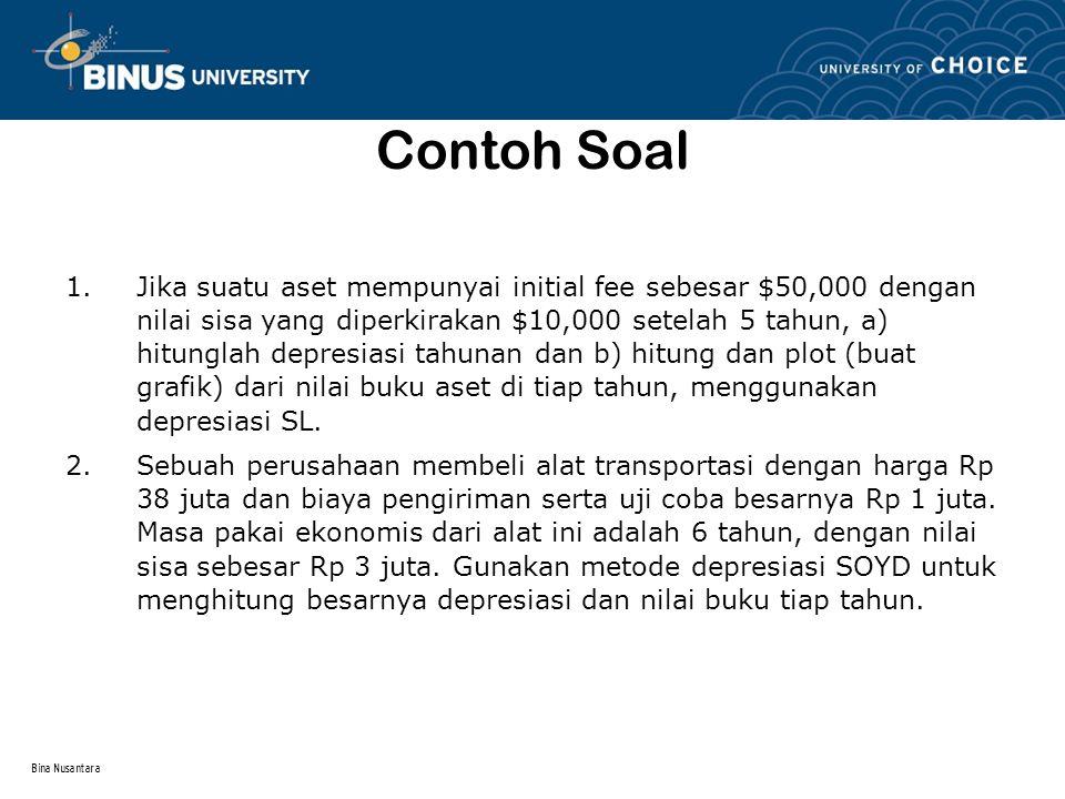 Bina Nusantara Contoh Soal 1.Jika suatu aset mempunyai initial fee sebesar $50,000 dengan nilai sisa yang diperkirakan $10,000 setelah 5 tahun, a) hit