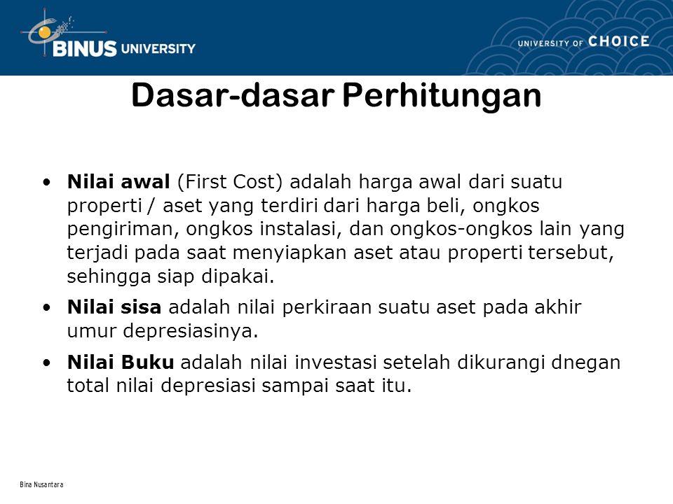Bina Nusantara Dasar-dasar Perhitungan Nilai awal (First Cost) adalah harga awal dari suatu properti / aset yang terdiri dari harga beli, ongkos pengi